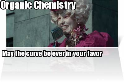 meme creator organic chemistry may the curve be ever in. Black Bedroom Furniture Sets. Home Design Ideas