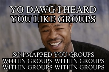 yo-dawg-i-heard-you-like-groups-so-i-mapped-you-groups-within-groups-within-grou