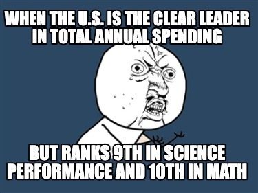 when-the-u.s.-is-the-clear-leader-in-total-annual-spending-but-ranks-9th-in-scie