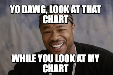 yo-dawg-look-at-that-chart-while-you-look-at-my-chart